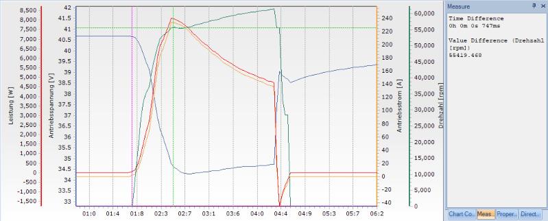 8kWacceleration.jpg